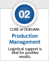02 PROCESS of OOKUMA Management of production